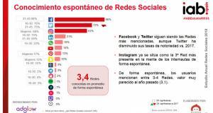 Estudio Anual Redes Sociales 2018